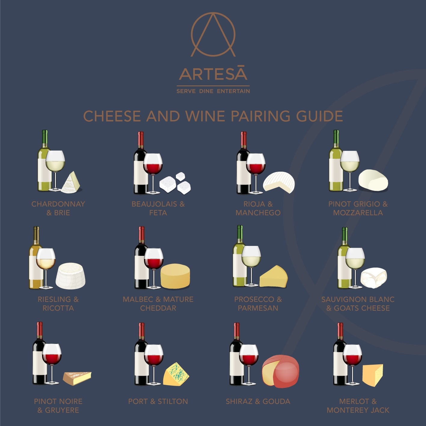 Cheese and Wine Pairing Guide